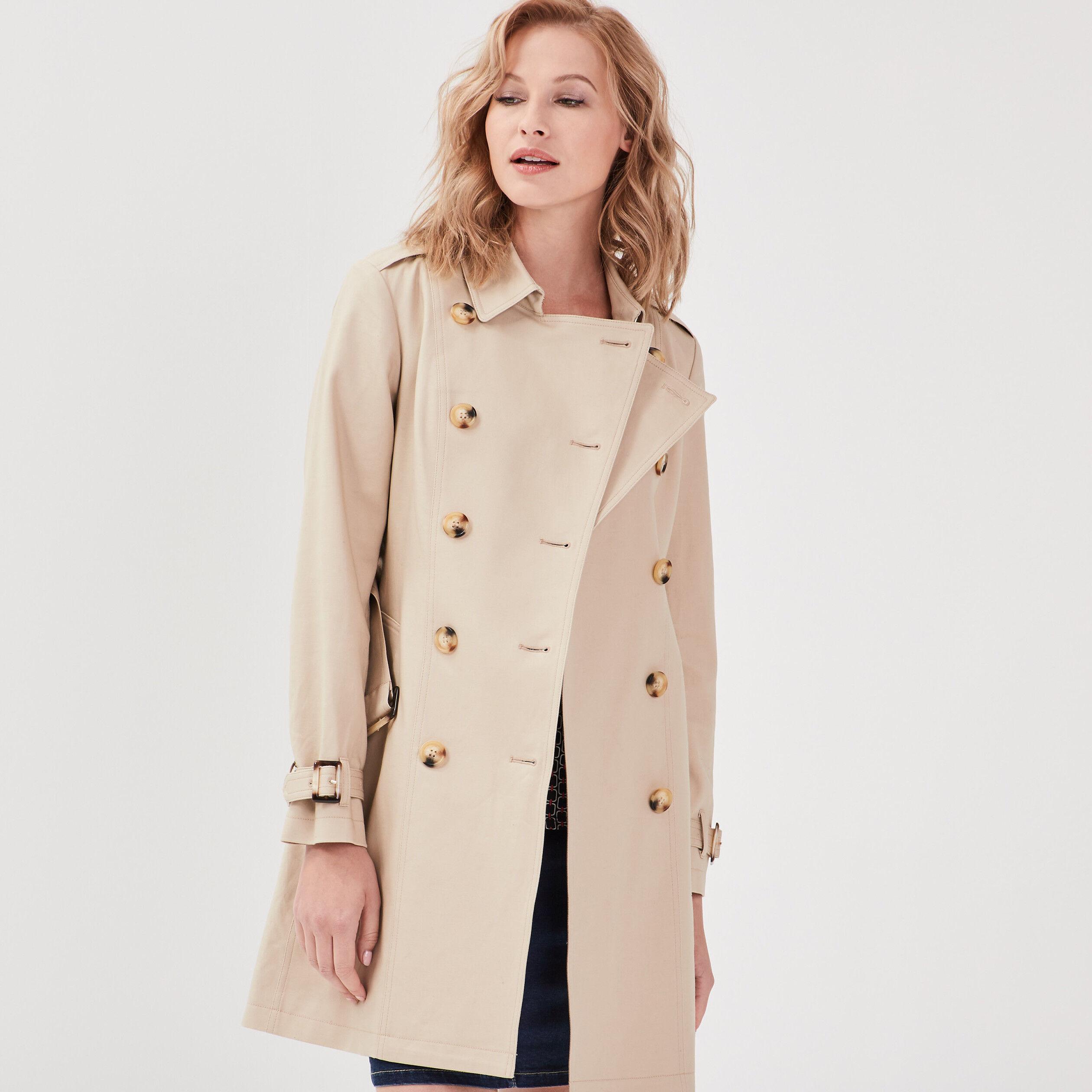 acheter bien connu dernière collection manteau long droit